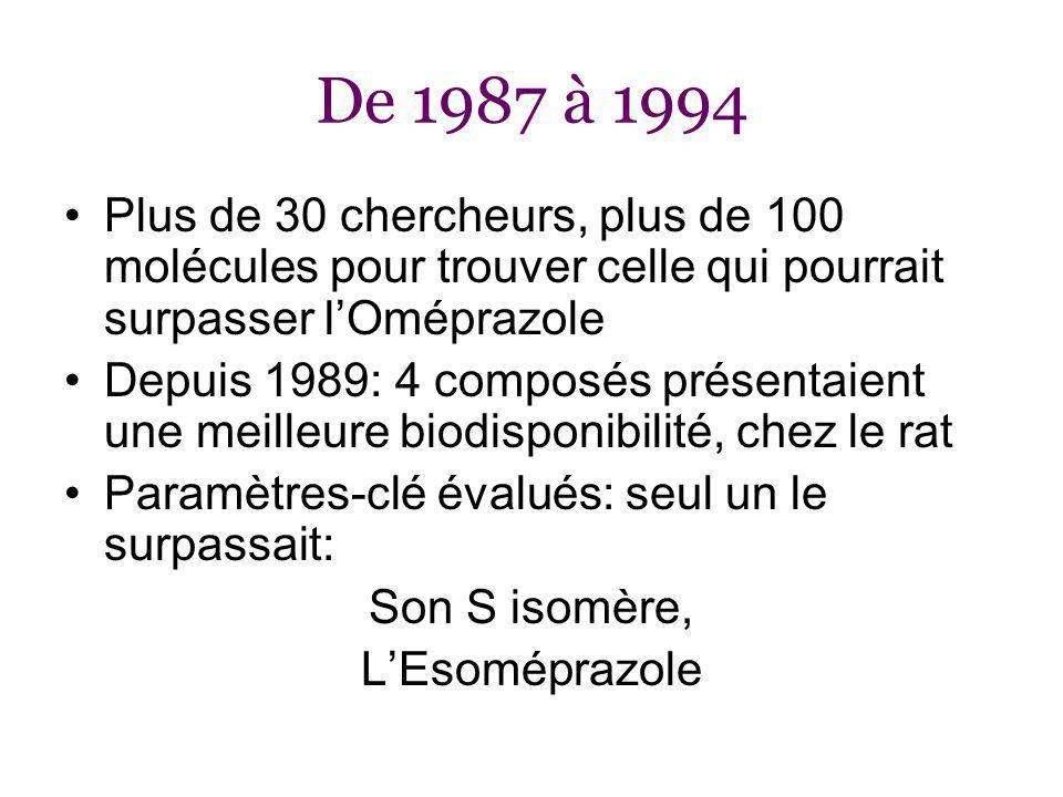 De 1987 à 1994 Plus de 30 chercheurs, plus de 100 molécules pour trouver celle qui pourrait surpasser l'Oméprazole.