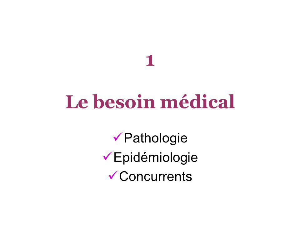 1 Le besoin médical Pathologie Epidémiologie Concurrents