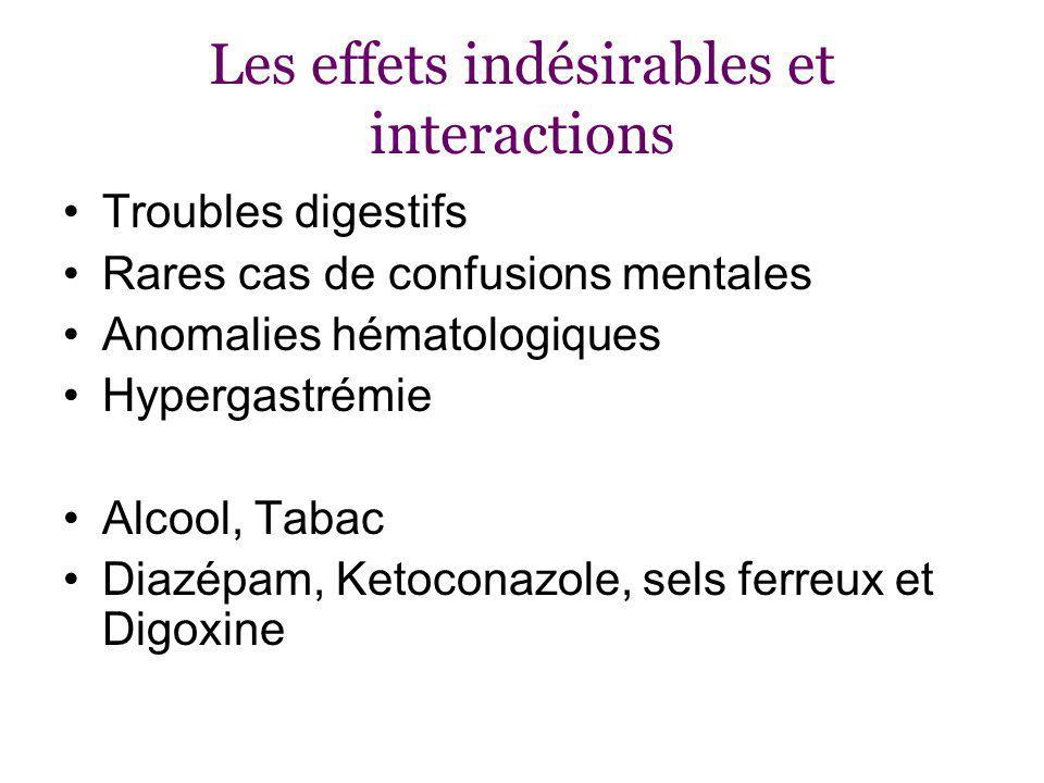 Les effets indésirables et interactions