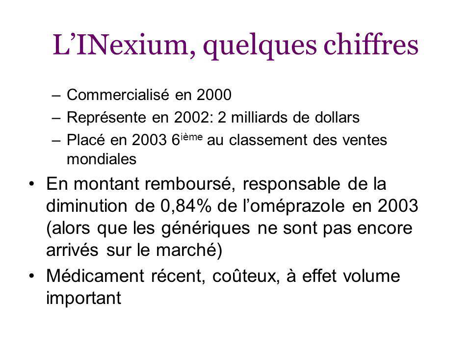 L'INexium, quelques chiffres