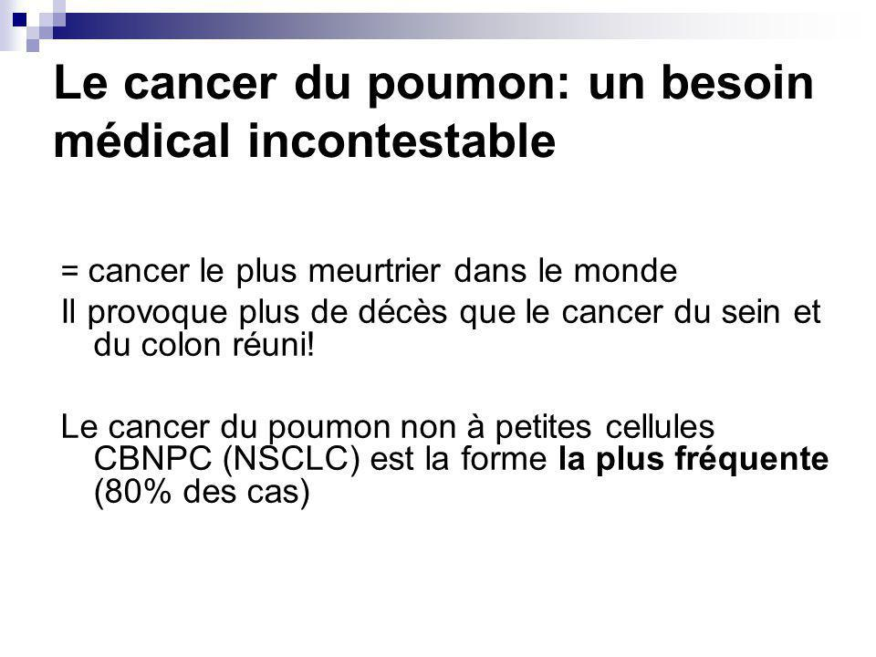Le cancer du poumon: un besoin médical incontestable