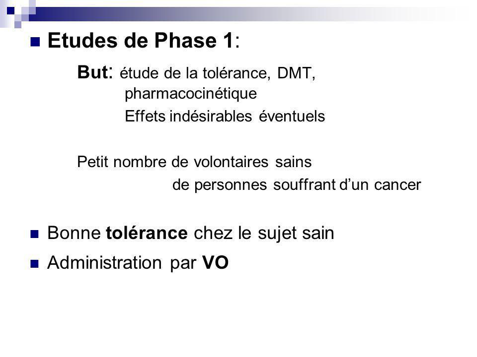 But: étude de la tolérance, DMT, pharmacocinétique