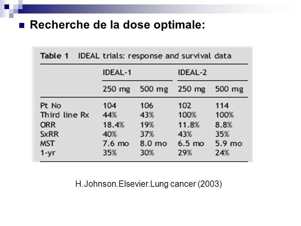Recherche de la dose optimale: