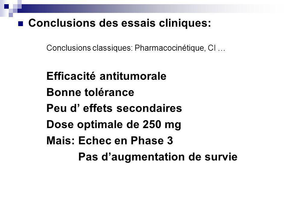 Conclusions des essais cliniques:
