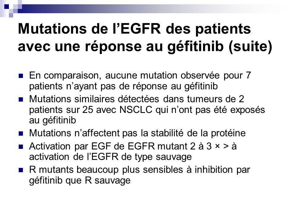 Mutations de l'EGFR des patients avec une réponse au géfitinib (suite)