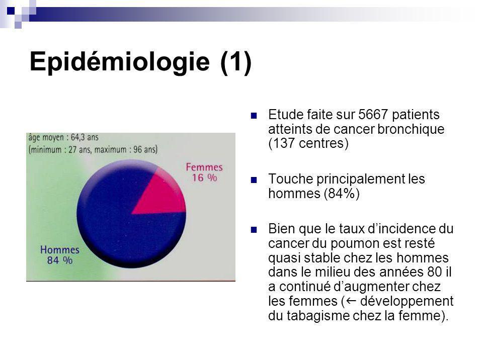 Epidémiologie (1) Etude faite sur 5667 patients atteints de cancer bronchique (137 centres) Touche principalement les hommes (84%)