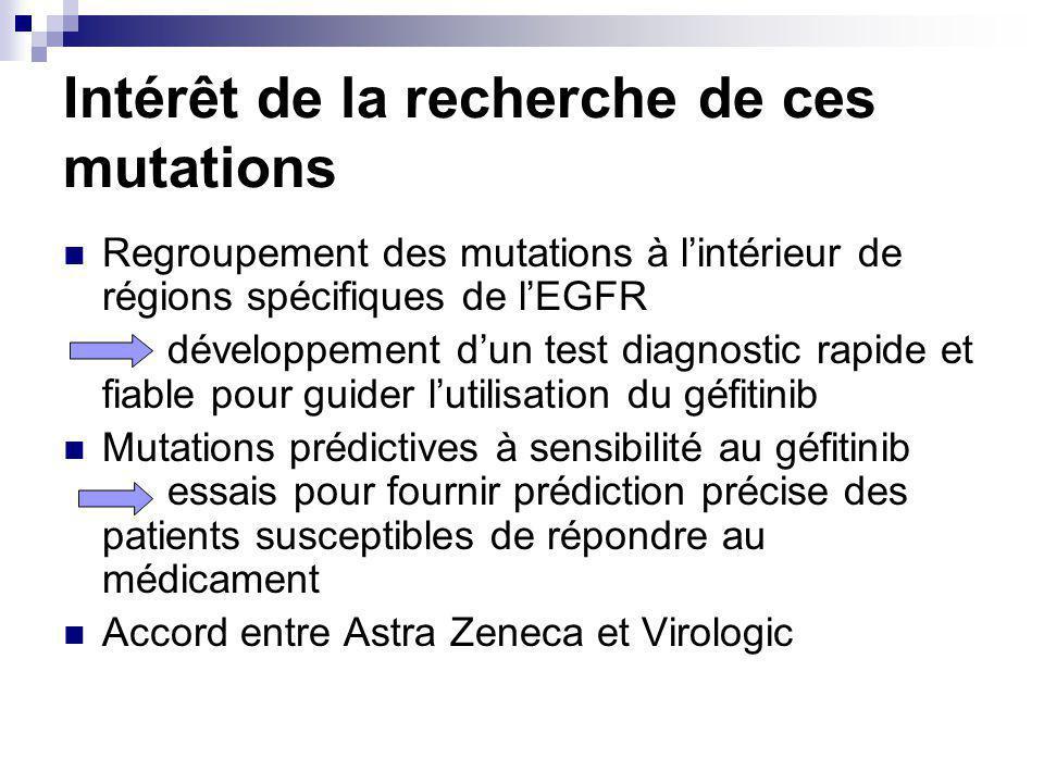 Intérêt de la recherche de ces mutations