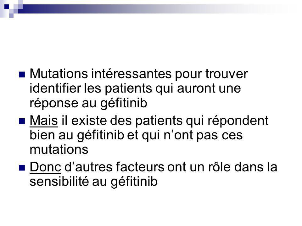 Mutations intéressantes pour trouver identifier les patients qui auront une réponse au géfitinib