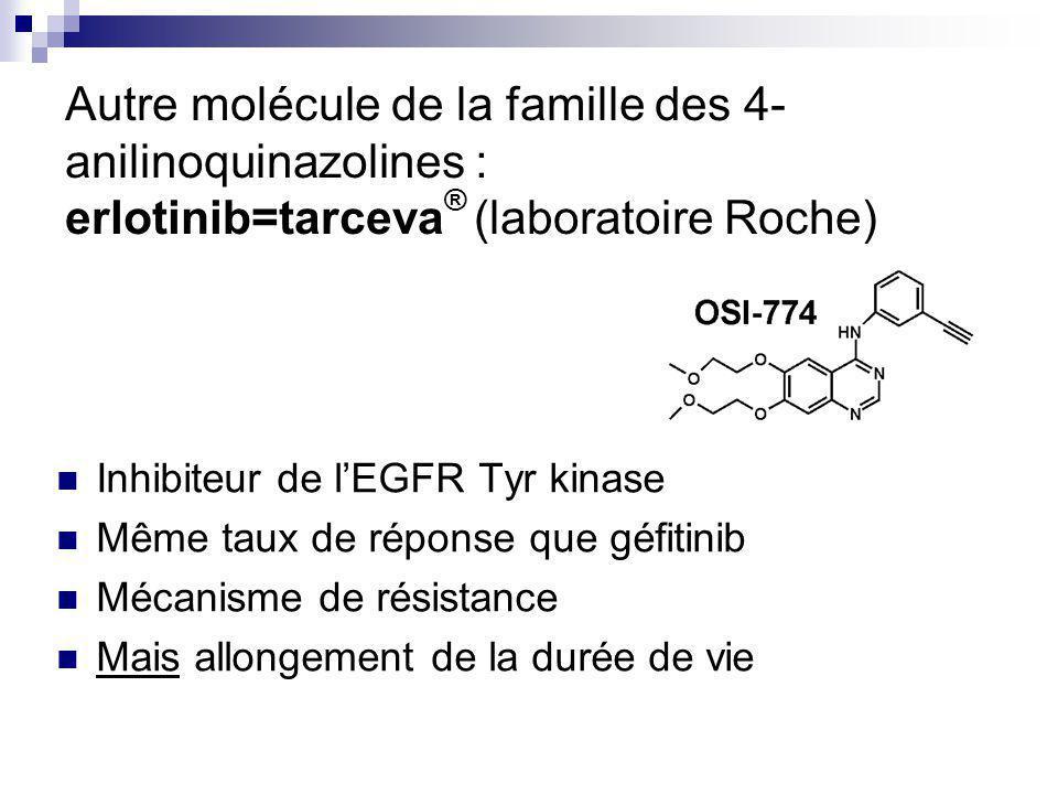 Autre molécule de la famille des 4-anilinoquinazolines : erlotinib=tarceva® (laboratoire Roche)