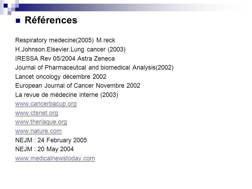 Références Respiratory medecine(2005) M.reck