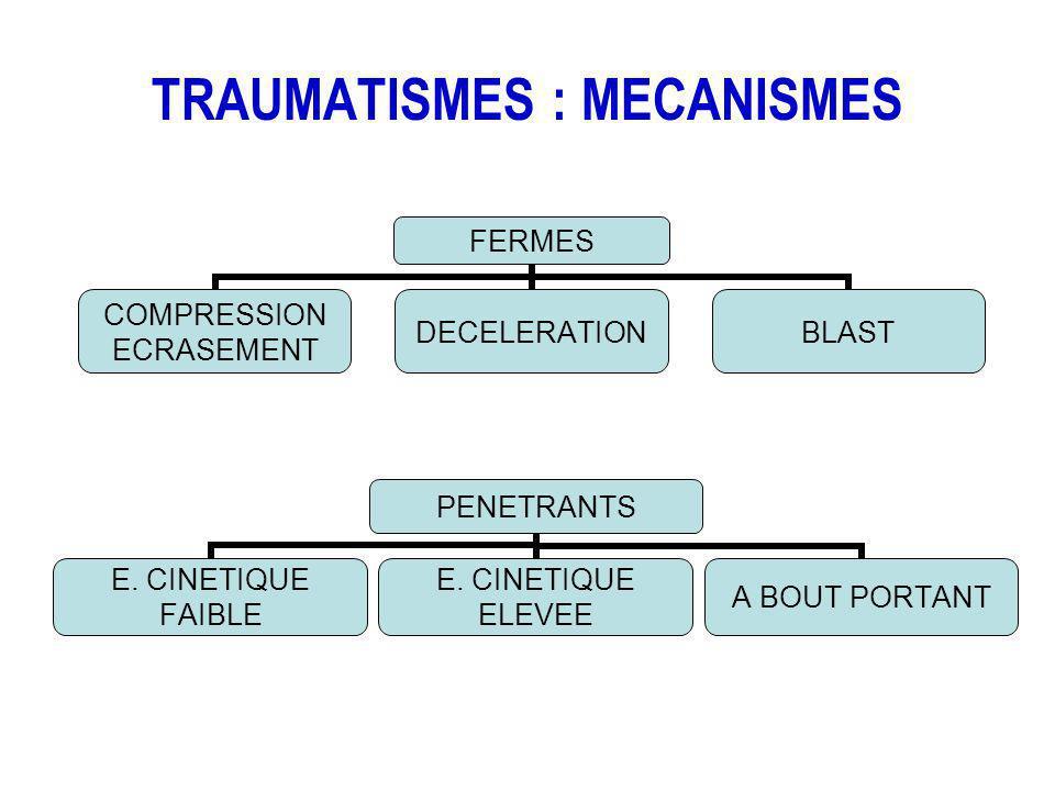 TRAUMATISMES : MECANISMES