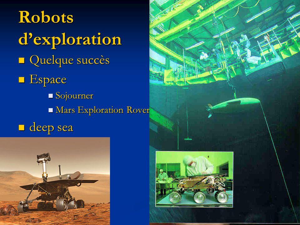 Robots d'exploration Quelque succès Espace deep sea Sojourner