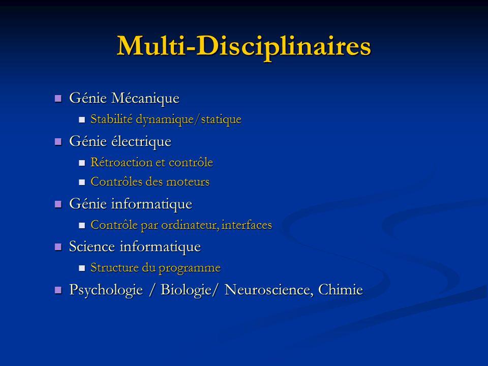 Multi-Disciplinaires