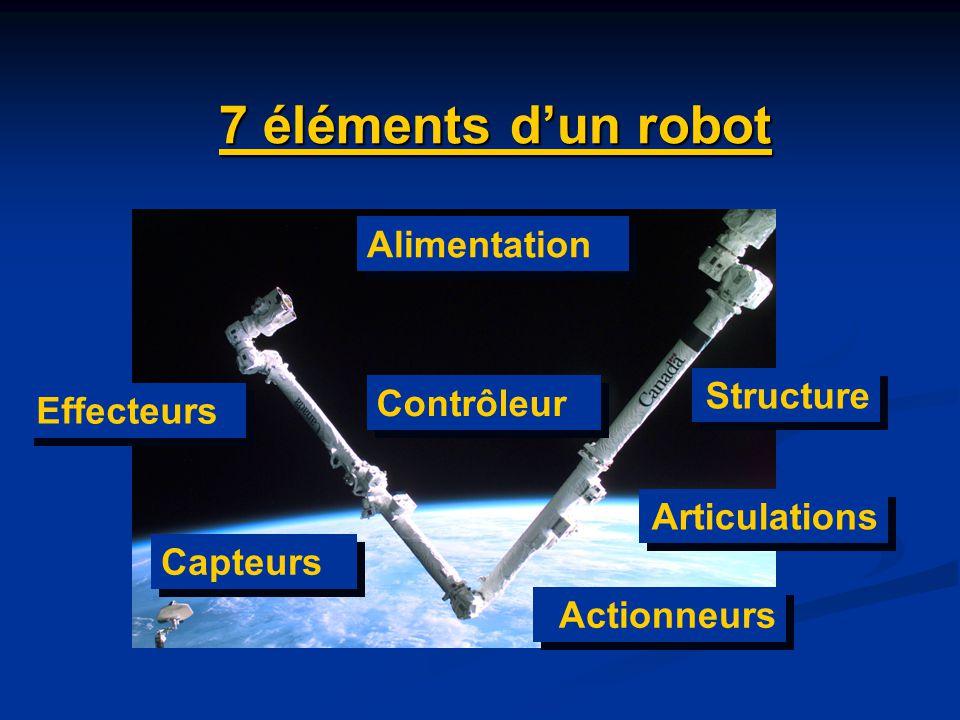 7 éléments d'un robot Alimentation Structure Contrôleur Effecteurs