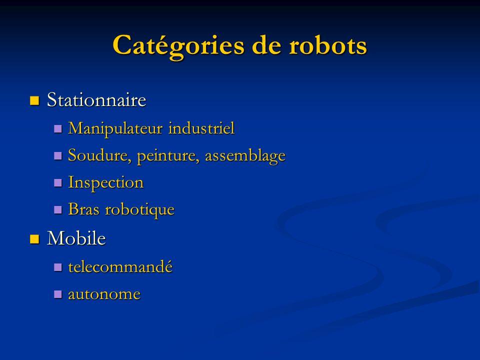 Catégories de robots Stationnaire Mobile Manipulateur industriel