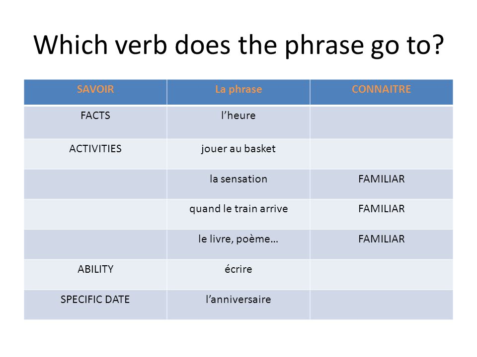 Which verb does the phrase go to