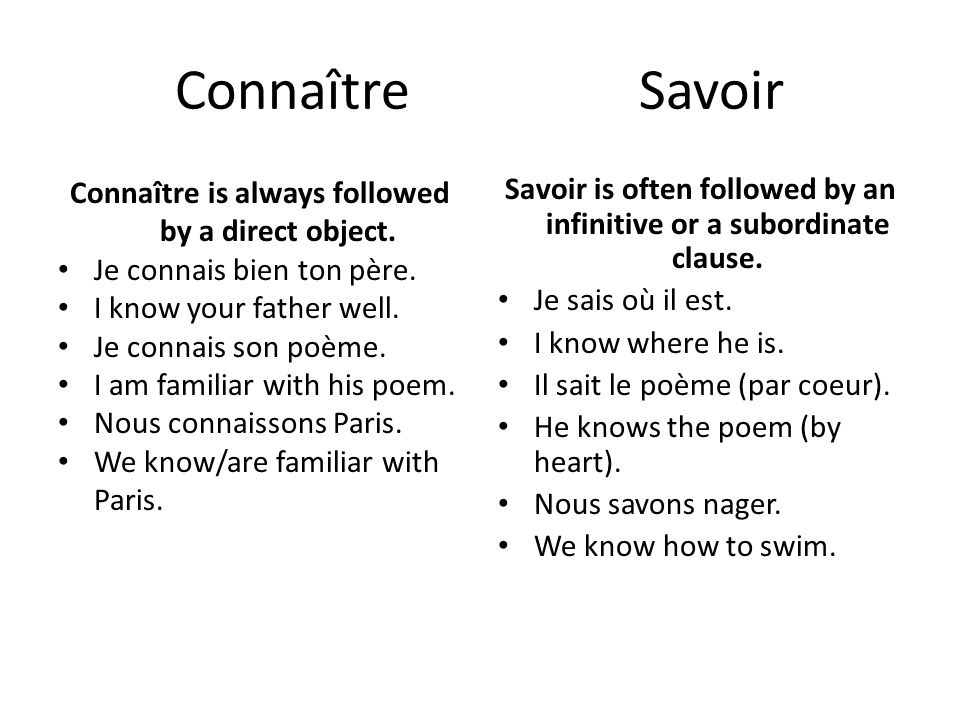 Connaître is always followed by a direct object.