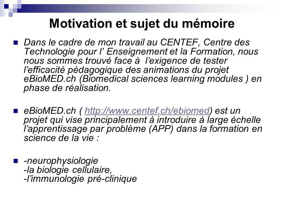 Motivation et sujet du mémoire