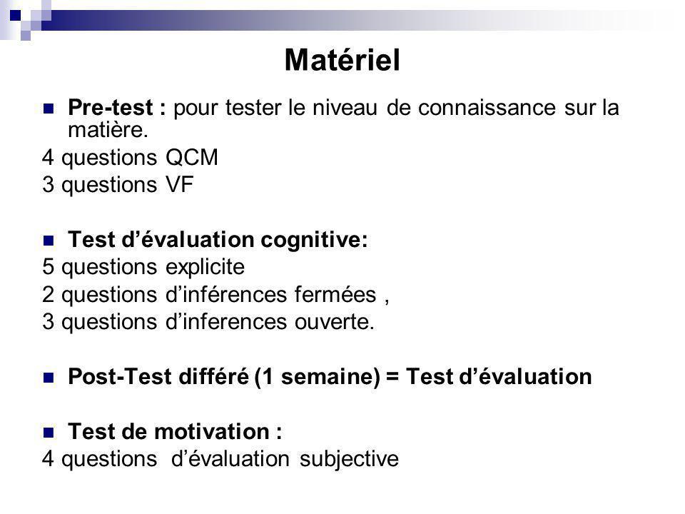 Matériel Pre-test : pour tester le niveau de connaissance sur la matière. 4 questions QCM. 3 questions VF.
