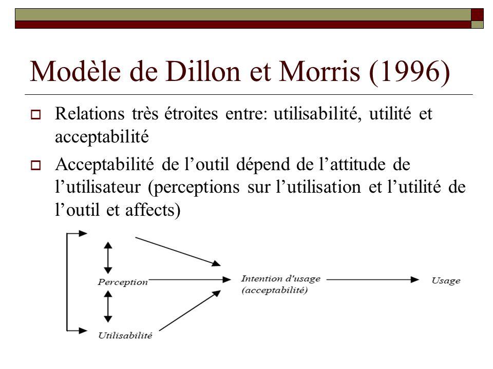 Modèle de Dillon et Morris (1996)
