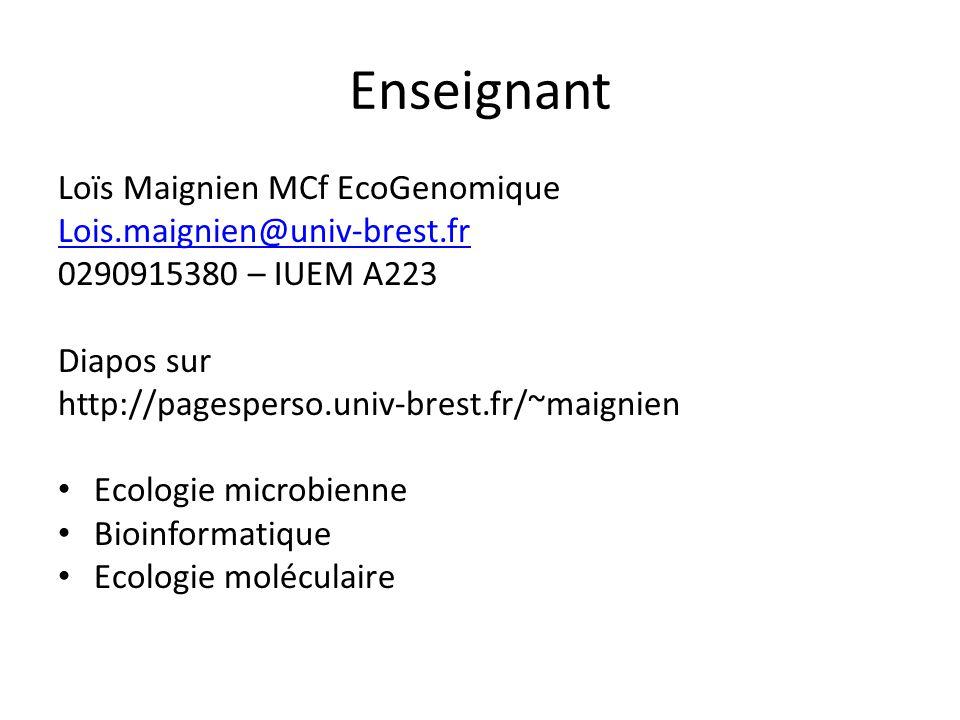 Enseignant Loïs Maignien MCf EcoGenomique Lois.maignien@univ-brest.fr