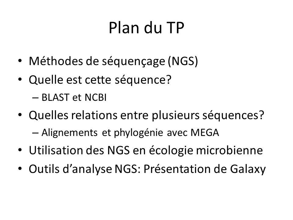 Plan du TP Méthodes de séquençage (NGS) Quelle est cette séquence