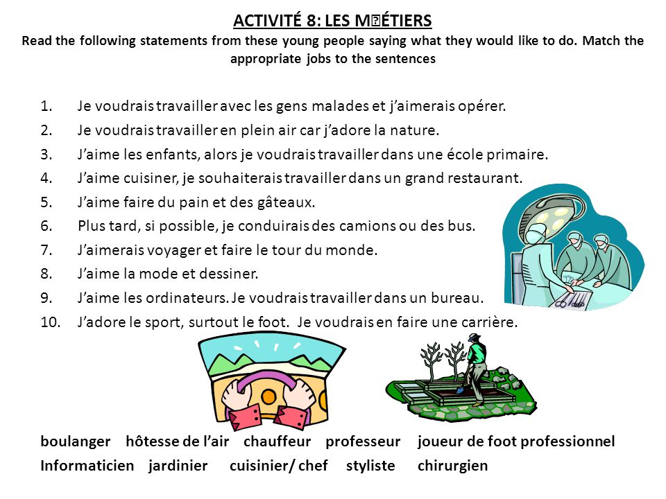 ACTIVITÉ 8: LES MÉTIERS Read the following statements from these young people saying what they would like to do. Match the appropriate jobs to the sentences