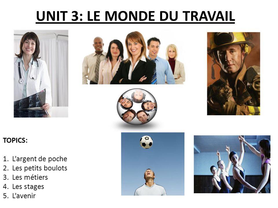UNIT 3: LE MONDE DU TRAVAIL