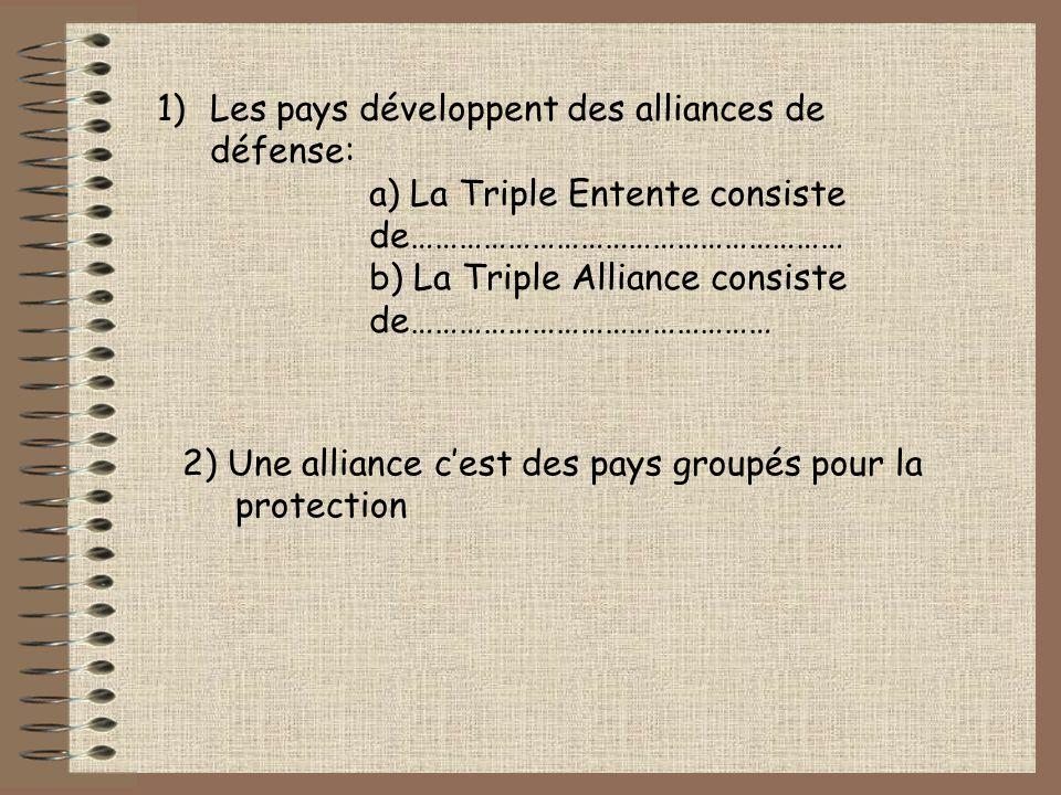 Les pays développent des alliances de défense: