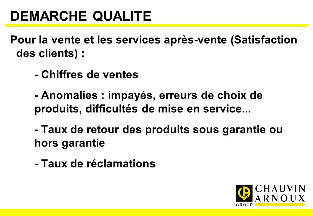 DEMARCHE QUALITE Pour la vente et les services après-vente (Satisfaction des clients) : - Chiffres de ventes.