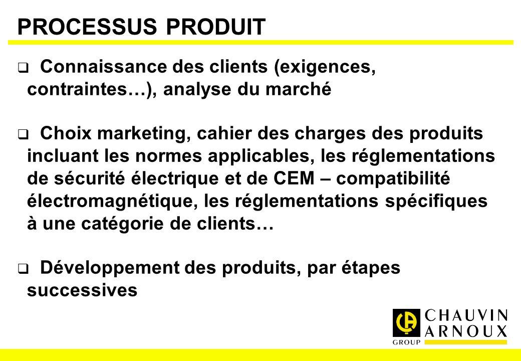 PROCESSUS PRODUIT Connaissance des clients (exigences, contraintes…), analyse du marché.