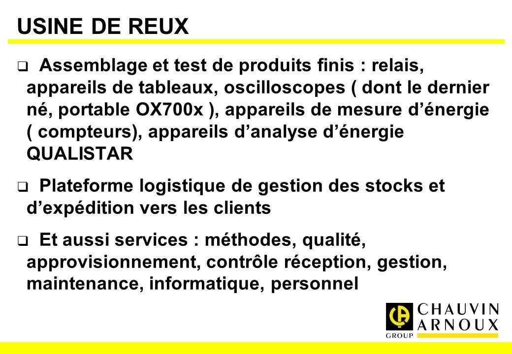 USINE DE REUX