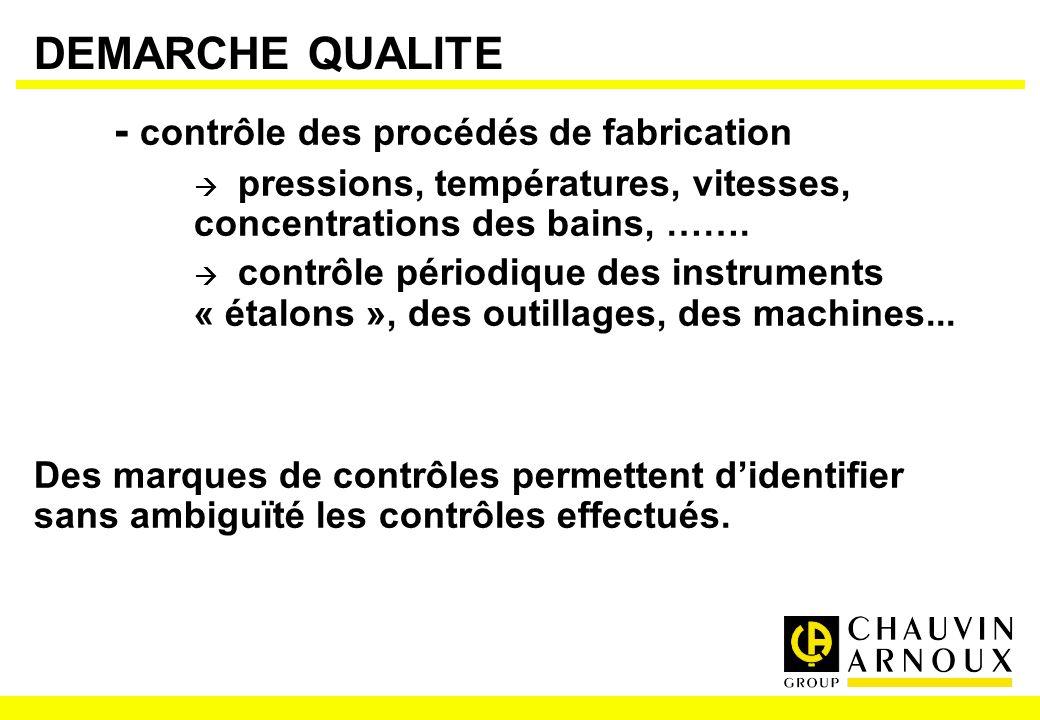 DEMARCHE QUALITE - contrôle des procédés de fabrication