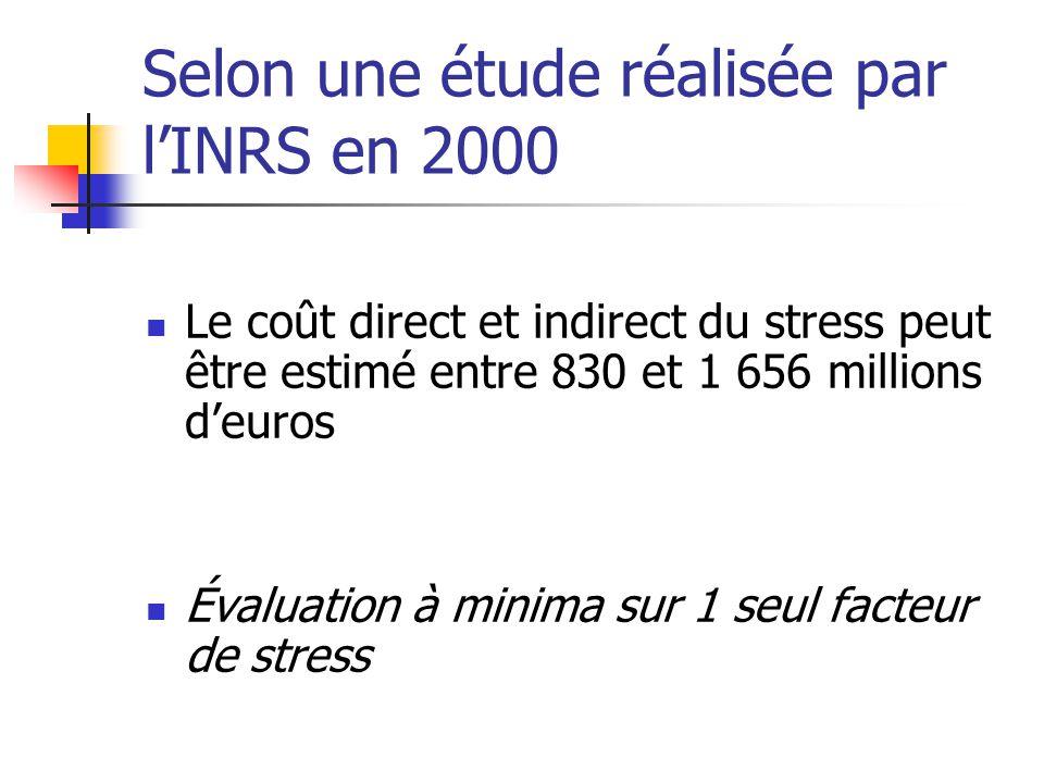 Selon une étude réalisée par l'INRS en 2000