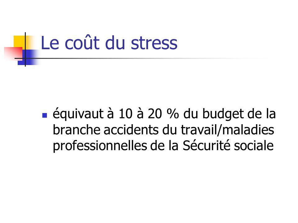 Le coût du stress équivaut à 10 à 20 % du budget de la branche accidents du travail/maladies professionnelles de la Sécurité sociale.