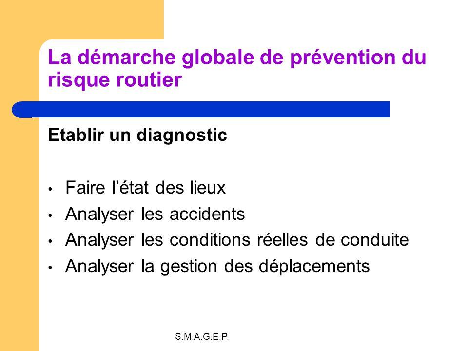 La démarche globale de prévention du risque routier