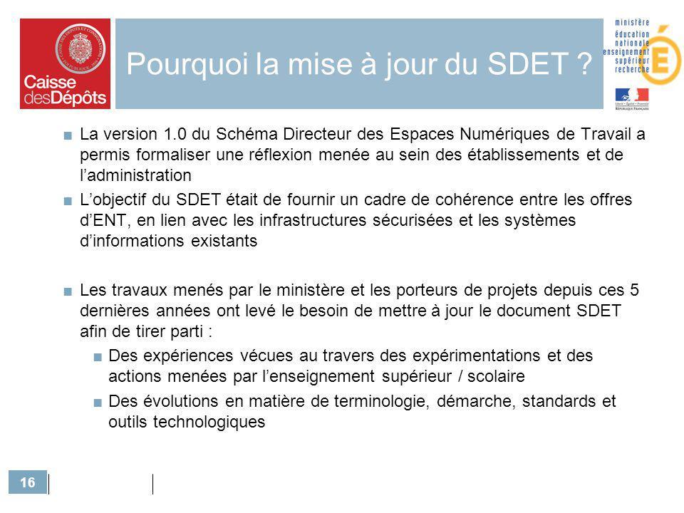 Pourquoi la mise à jour du SDET
