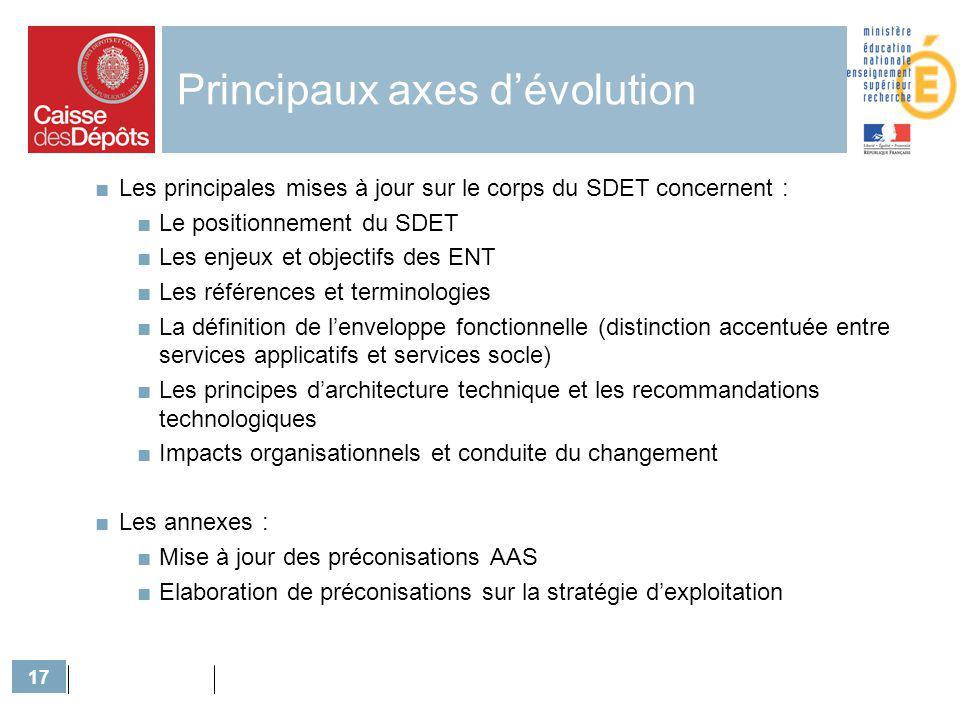 Principaux axes d'évolution