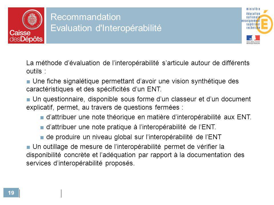 Recommandation Evaluation d Interopérabilité