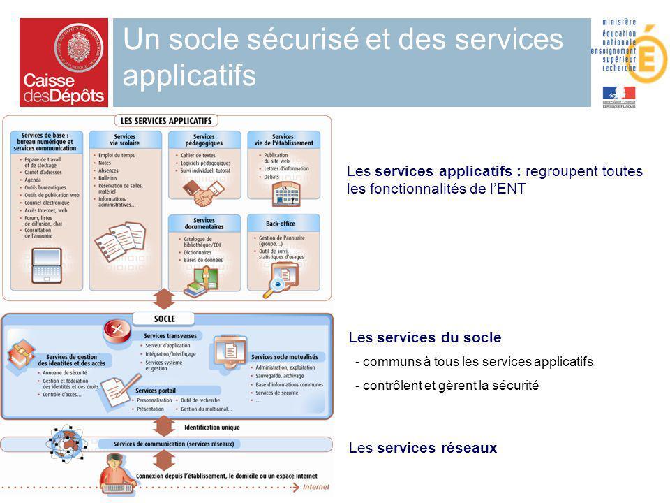 Un socle sécurisé et des services applicatifs