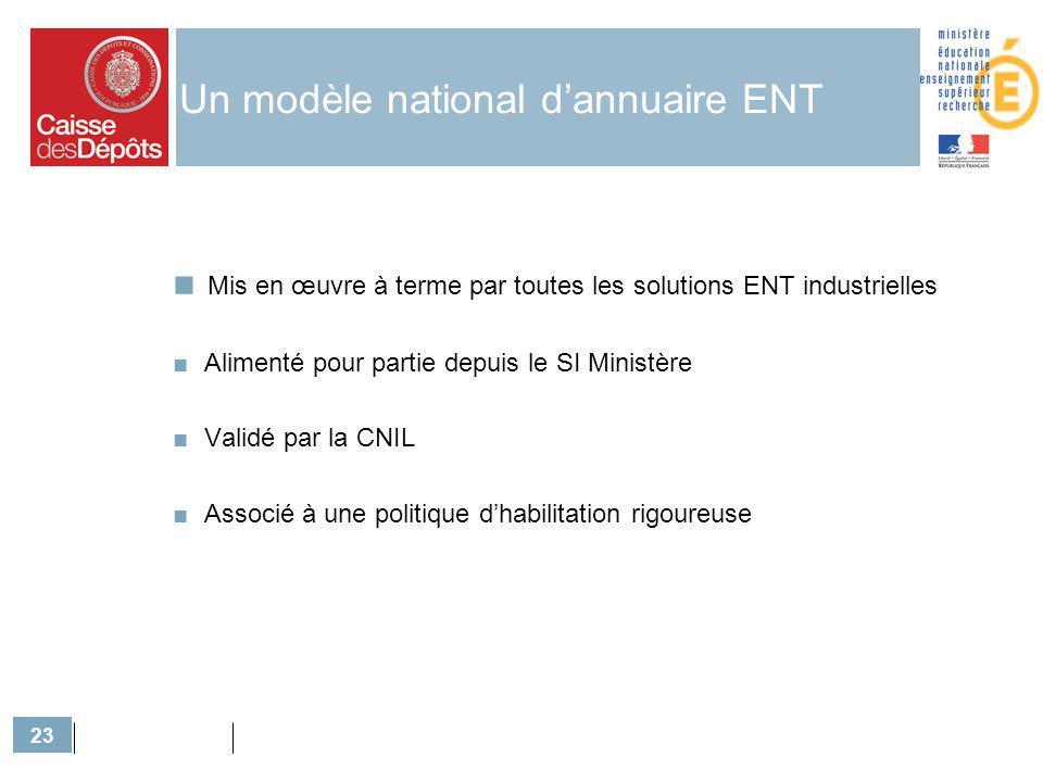 Un modèle national d'annuaire ENT