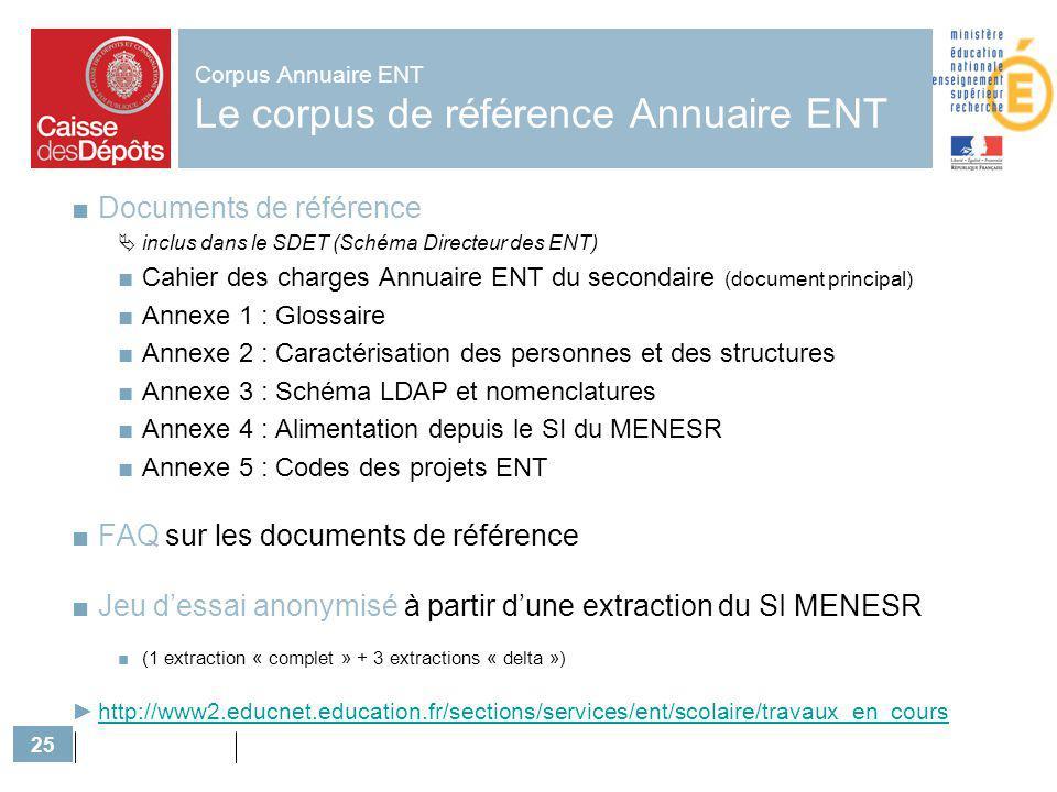 Corpus Annuaire ENT Le corpus de référence Annuaire ENT