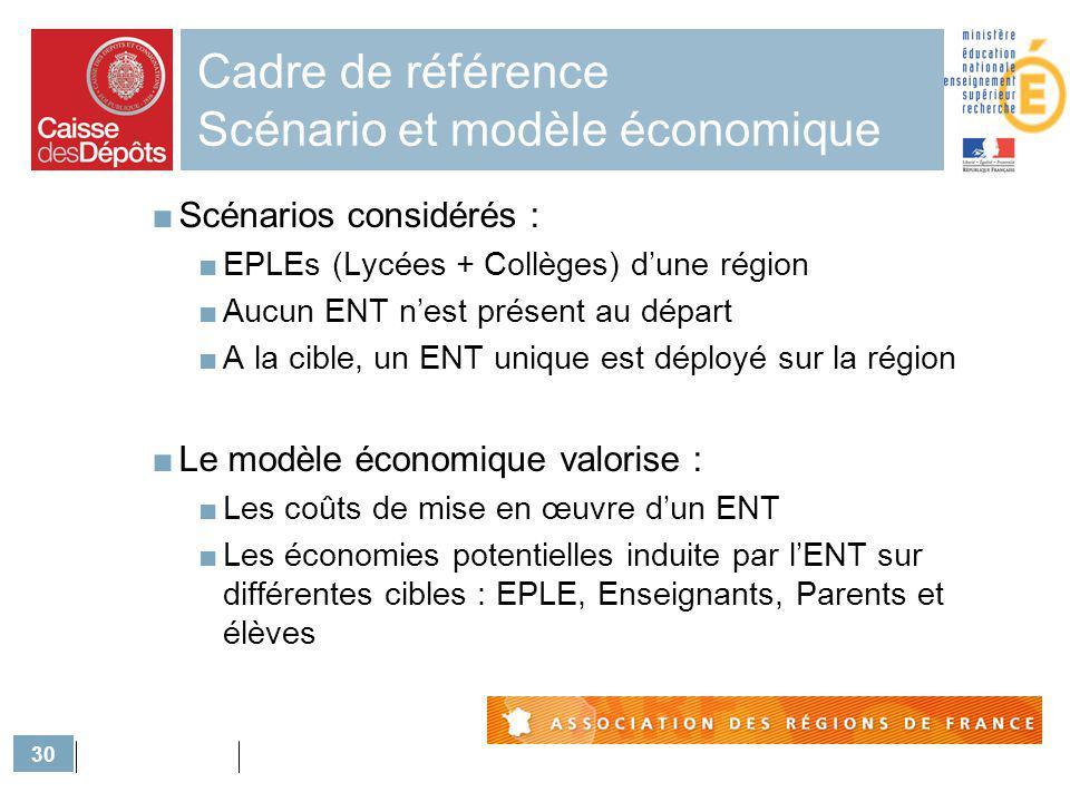 Cadre de référence Scénario et modèle économique