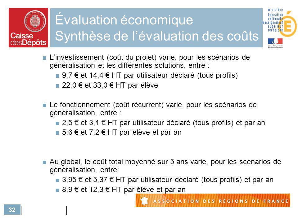 Évaluation économique Synthèse de l'évaluation des coûts