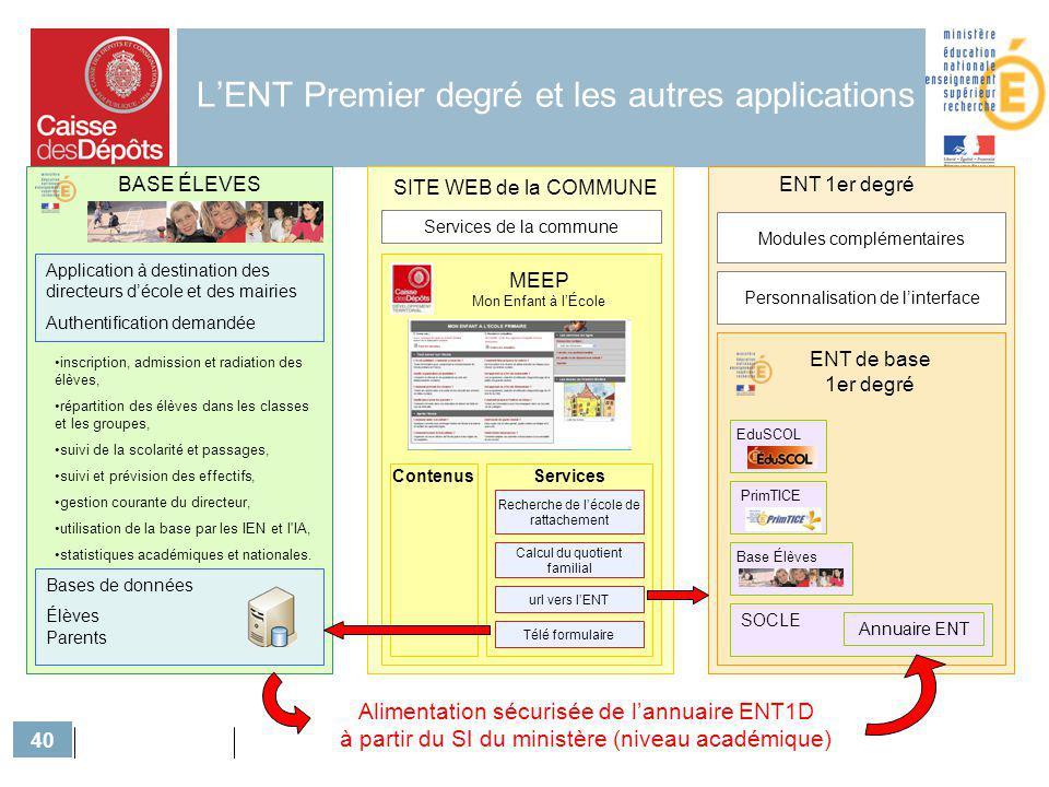L'ENT Premier degré et les autres applications