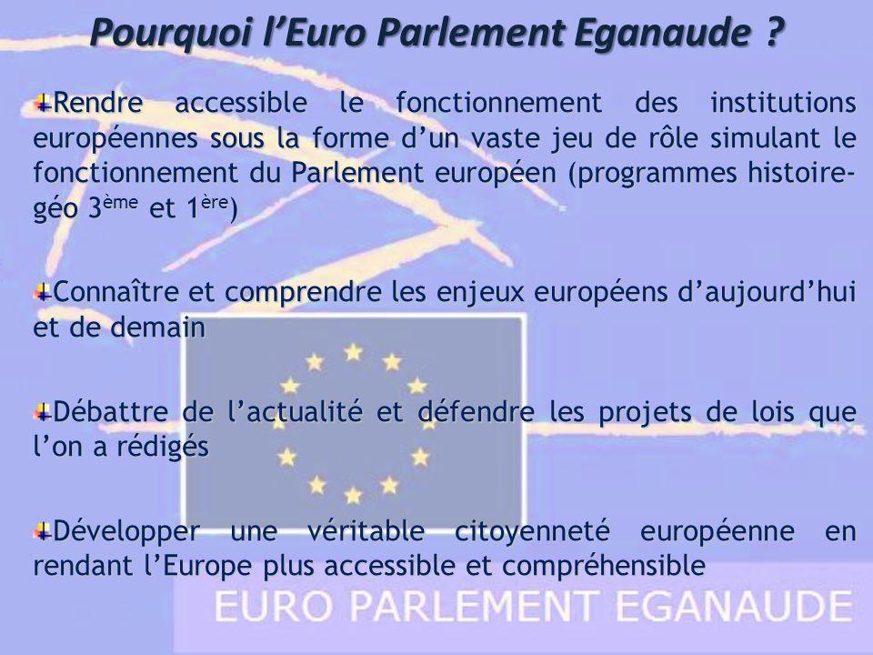Pourquoi l'Euro Parlement Eganaude