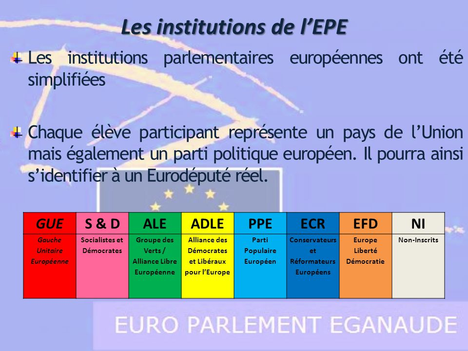 Les institutions de l'EPE