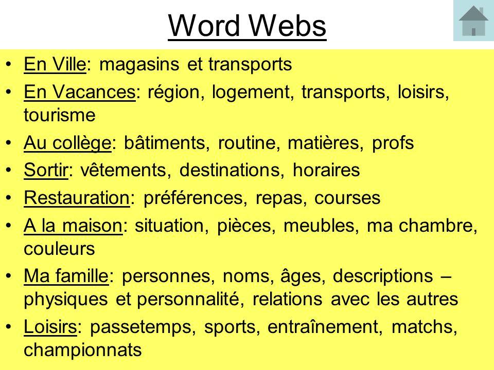 Word Webs En Ville: magasins et transports