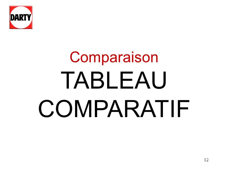 Comparaison TABLEAU COMPARATIF