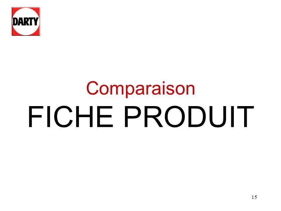 Comparaison FICHE PRODUIT